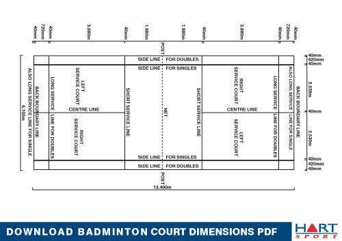 Badminton Information Hart Sport New Zealand