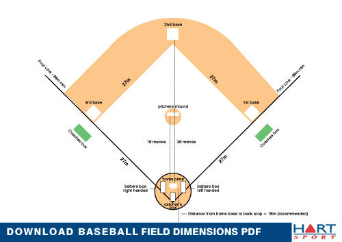 Symmetrical Baseball Field Diagram Diy Enthusiasts Wiring Diagrams