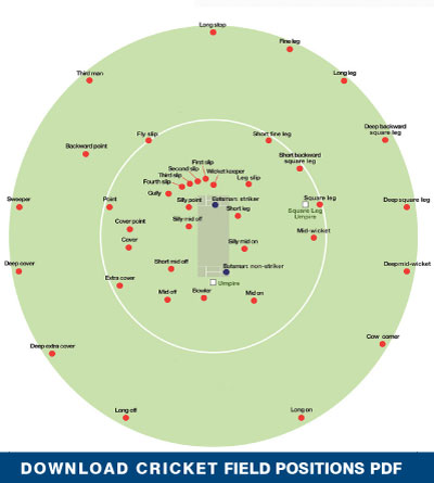 Cricket Information Hart Sport New Zealand