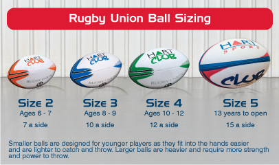 Rugby Union Information Hart Sport New Zealand