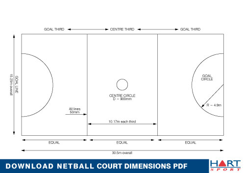 Netball Information Hart Sport New Zealand : Info20and20Tips2FNetball Court Dimensions from www.hartsport.co.nz size 500 x 353 jpeg 19kB