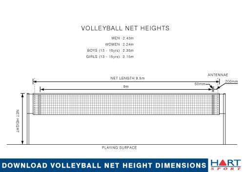 volleyball net diagram all kind of wiring diagrams u2022 rh investatlanta co Volleyball Diagram with the Rules Volleyball Setting Diagram