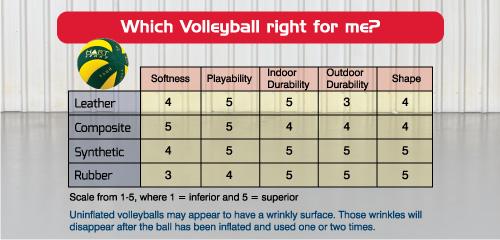 Volleyball Information Hart Sport New Zealand